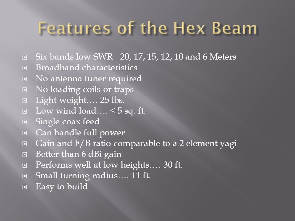 Features of the Hex Beam