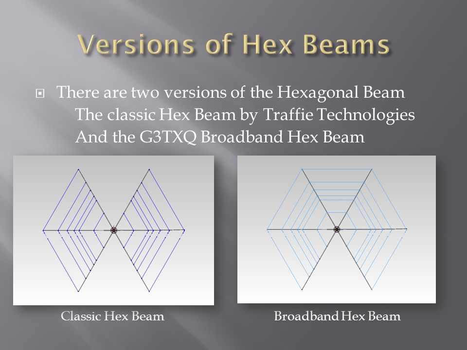 Versions of Hex Beams There are two versions of the Hexagonal Beam