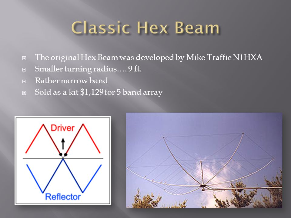 Classic Hex Beam The original Hex Beam was developed by Mike Traffie N1HXA. Smaller turning radius…. 9 ft.