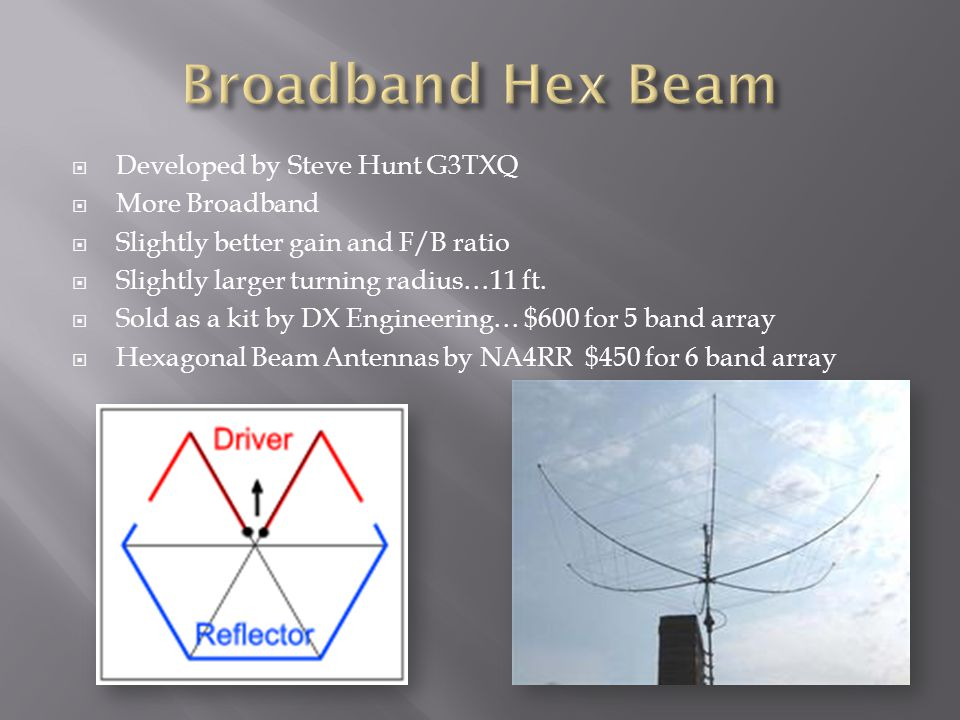 Broadband Hex Beam Developed by Steve Hunt G3TXQ More Broadband