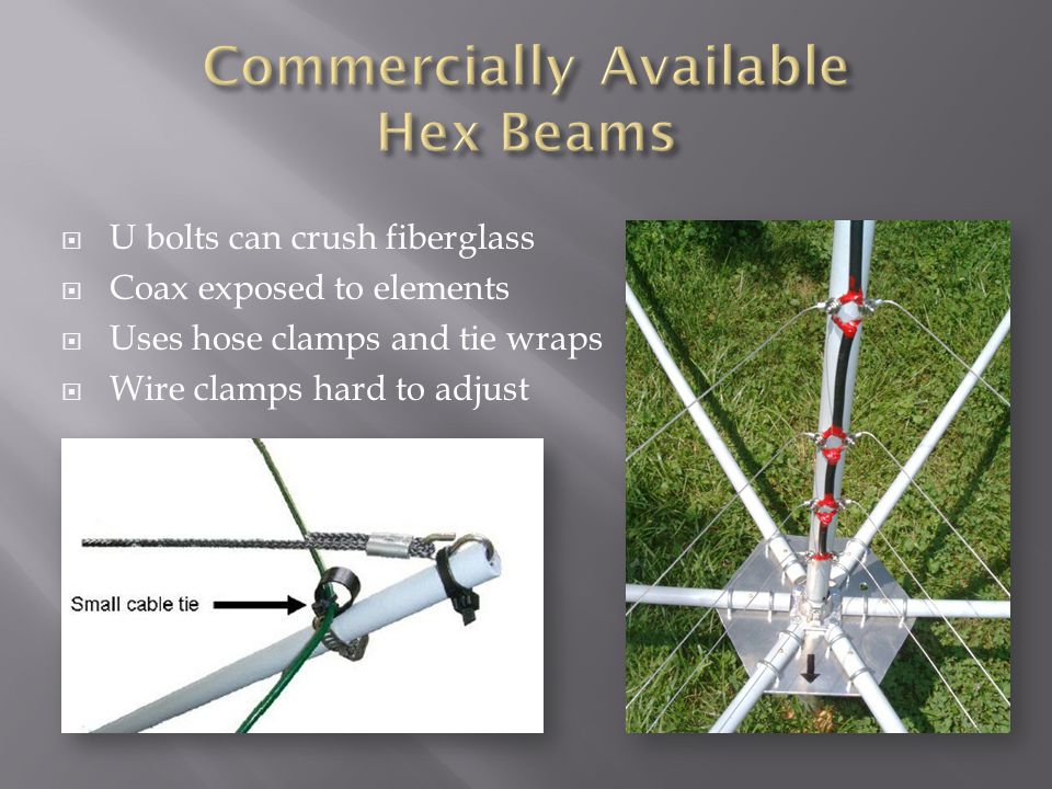 Commercially Available Hex Beams