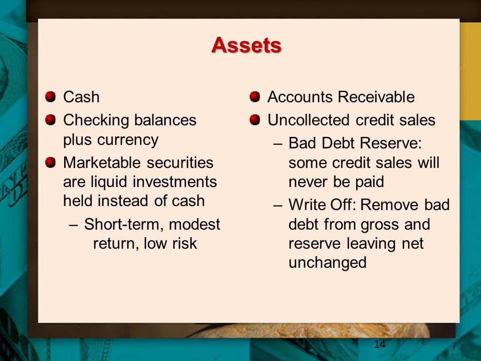 Assets Cash Checking balances plus currency