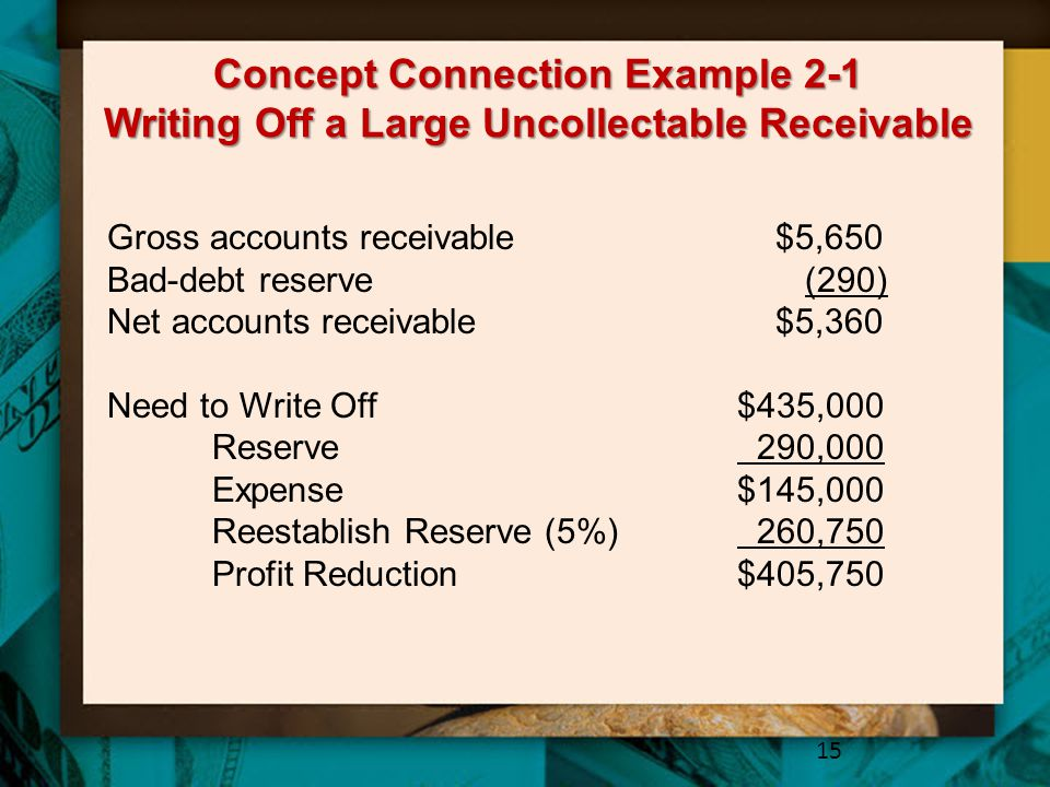 Concept Connection Example 2-1 Writing Off a Large Uncollectable Receivable