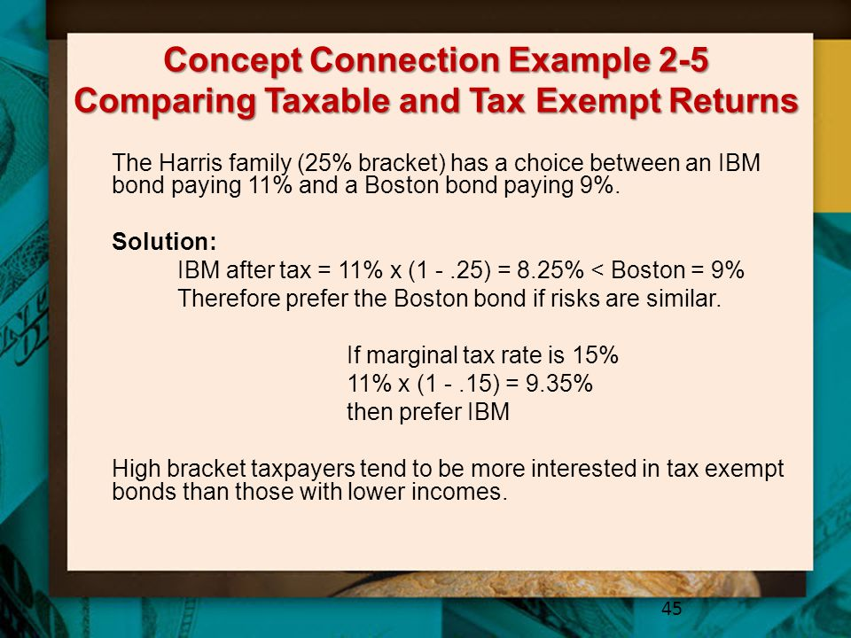 Concept Connection Example 2-5 Comparing Taxable and Tax Exempt Returns