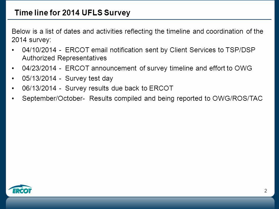 Time line for 2014 UFLS Survey