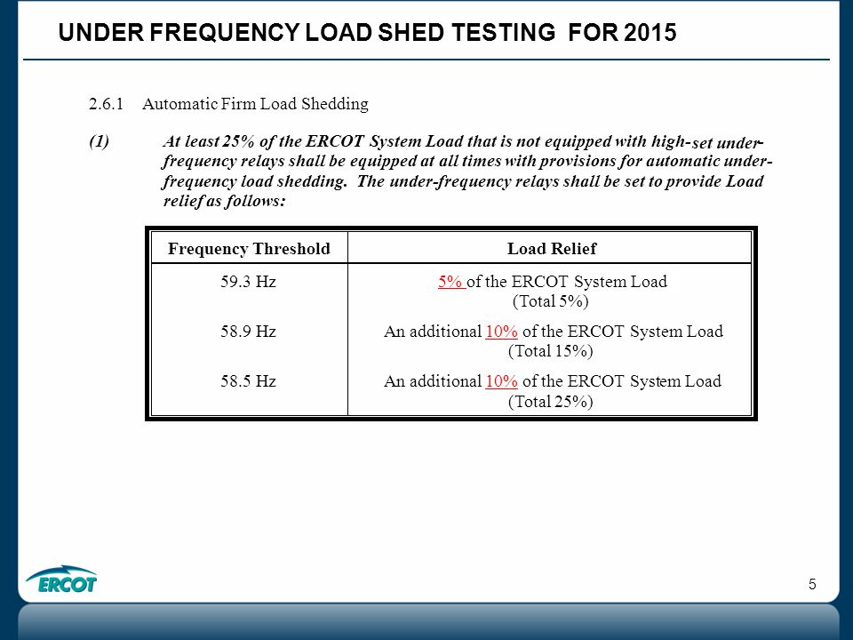 UNDER FREQUENCY LOAD SHED TESTING FOR 2015
