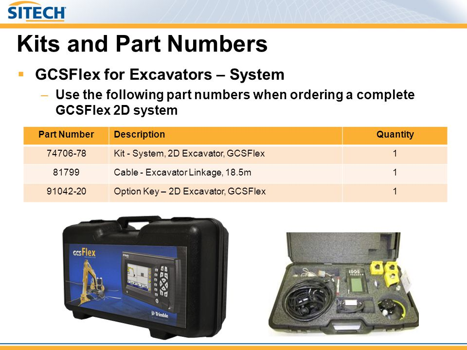 Kits and Part Numbers GCSFlex for Excavators – System