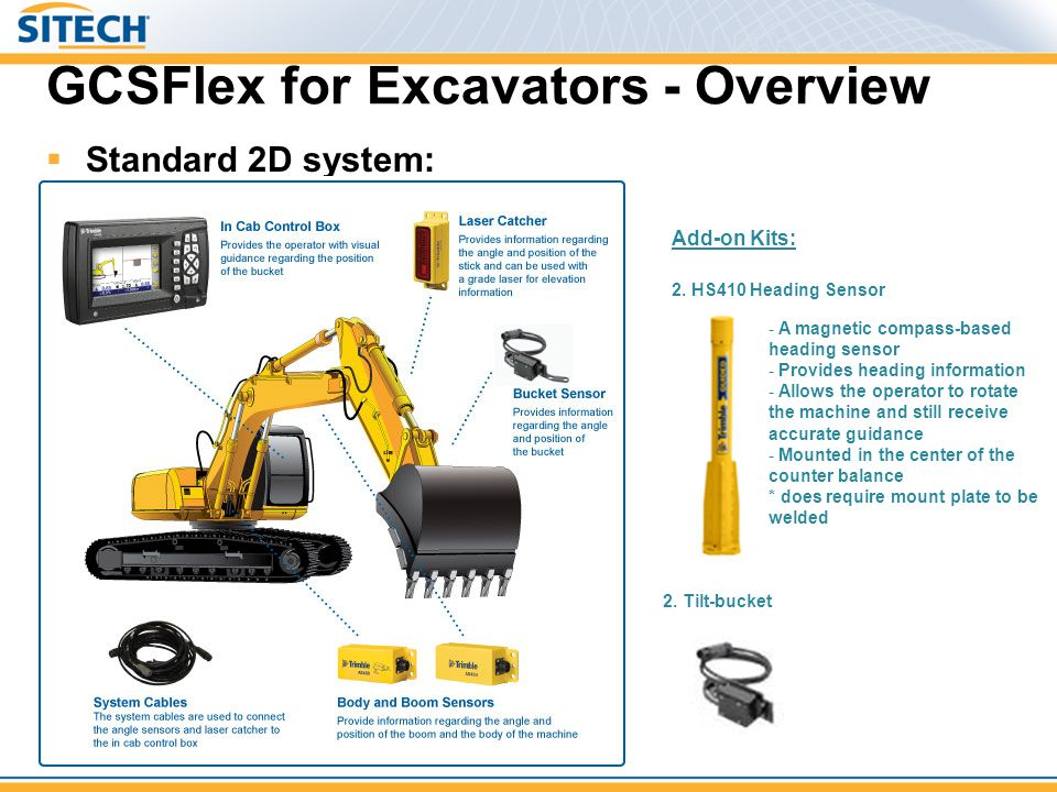 GCSFlex for Excavators - Overview