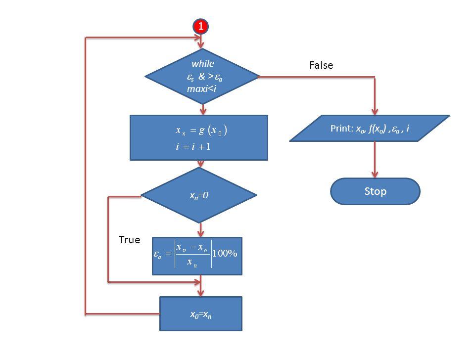 1 False Stop True while a< s & i >maxi