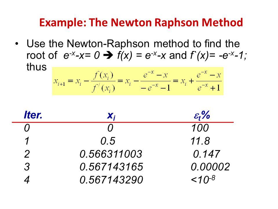 Example: The Newton Raphson Method