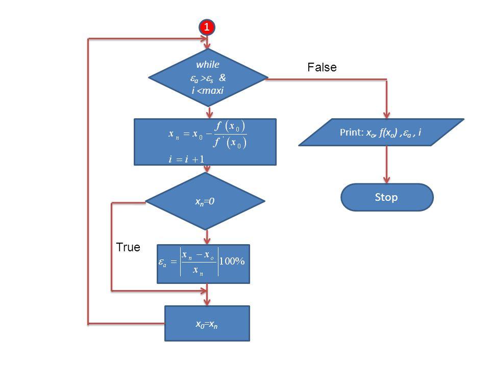1 False Stop True while a >s & i <maxi