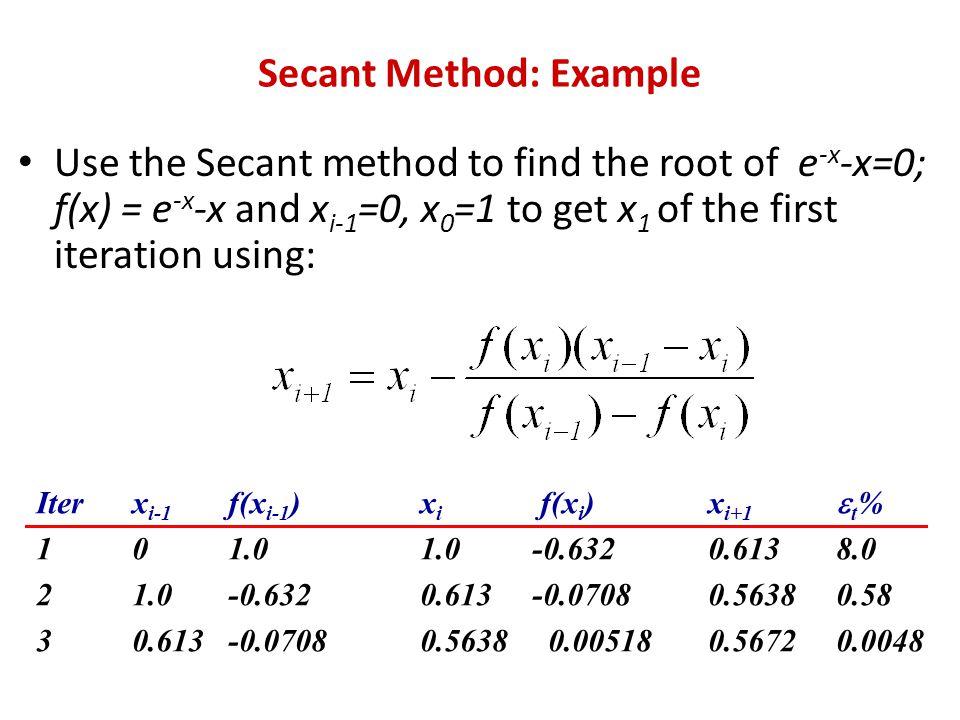Secant Method: Example