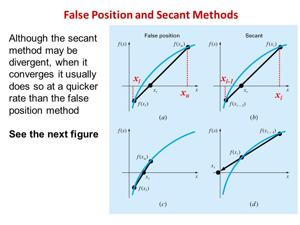 False Position and Secant Methods