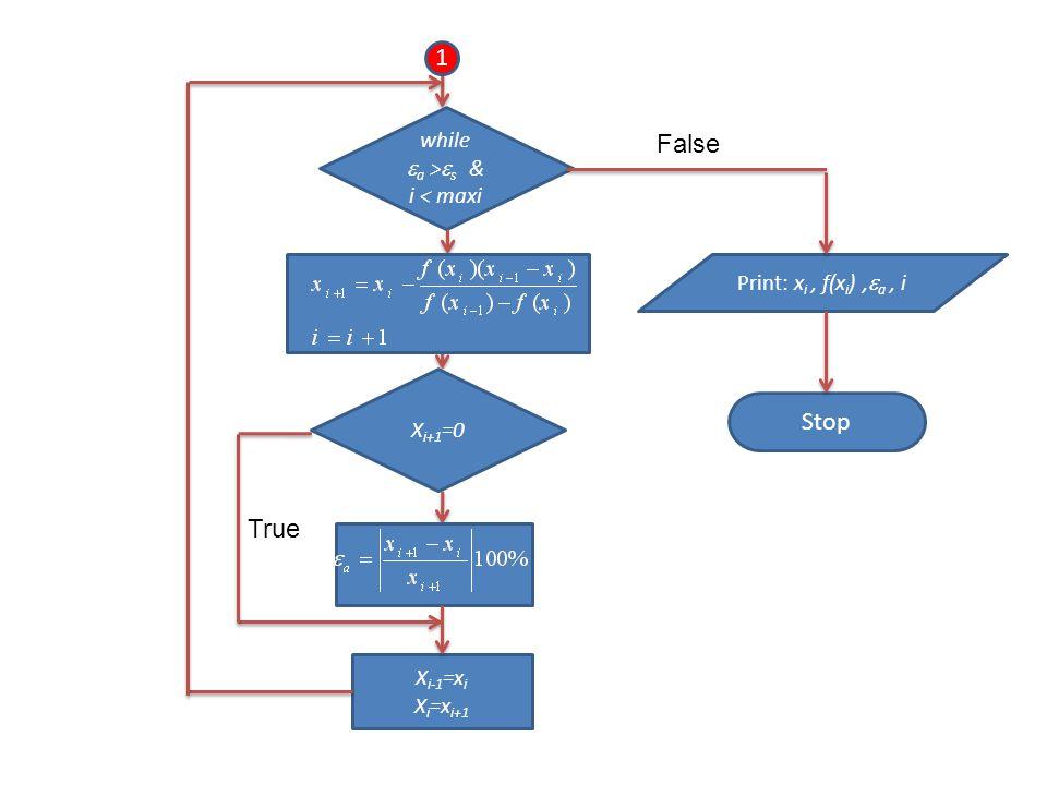 1 False Stop True while a >s & i < maxi