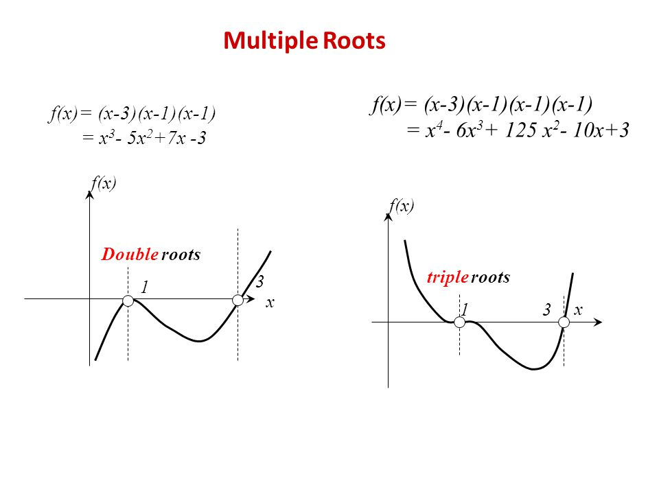 Multiple Roots f(x)= (x-3)(x-1)(x-1)(x-1) = x4- 6x3+ 125 x2- 10x+3