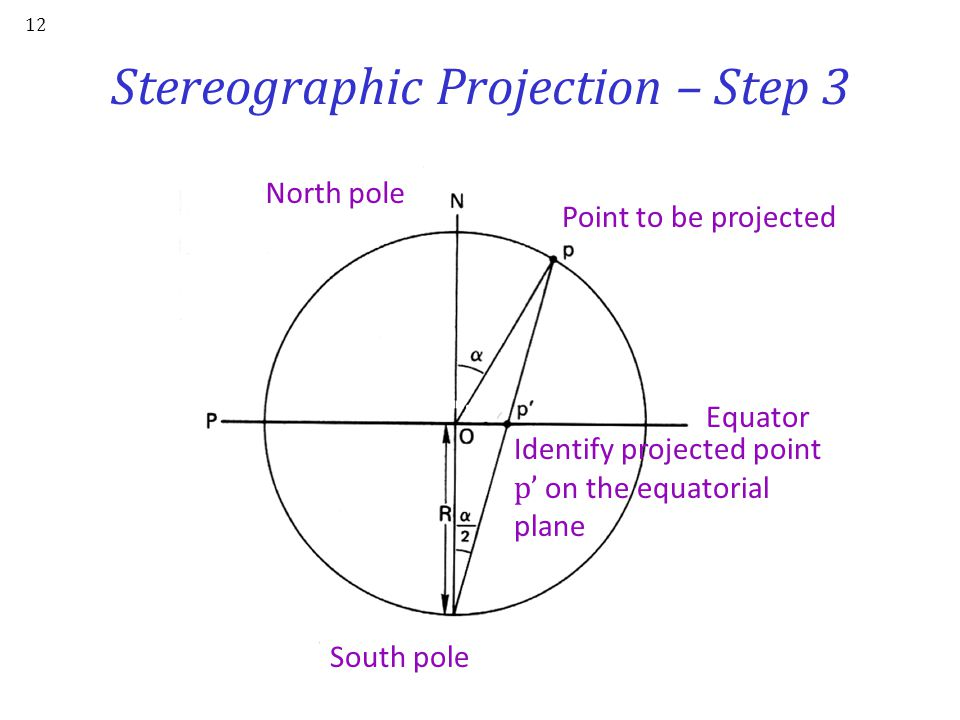 Stereographic Projection – Step 3