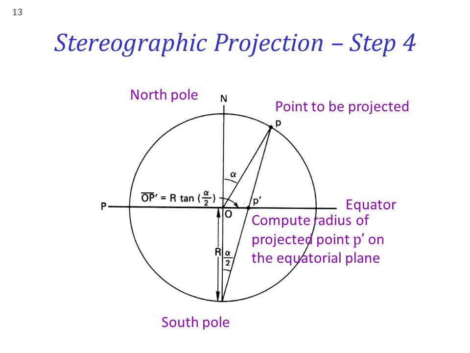 Stereographic Projection – Step 4