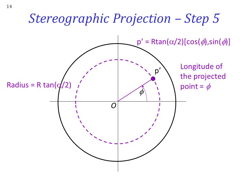 Stereographic Projection – Step 5