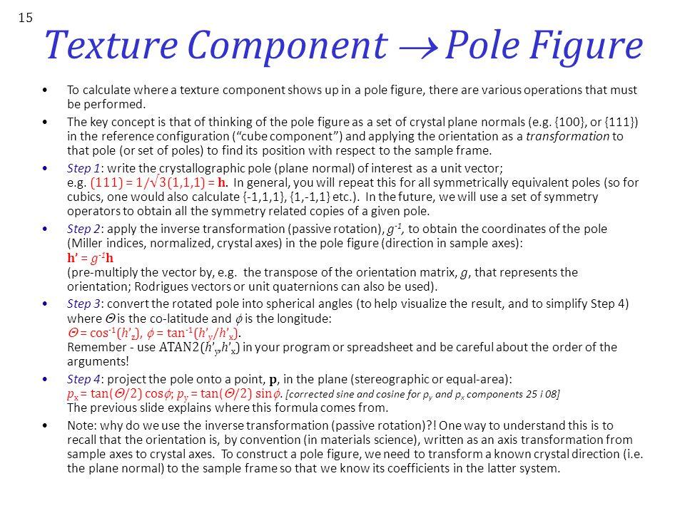 Texture Component  Pole Figure