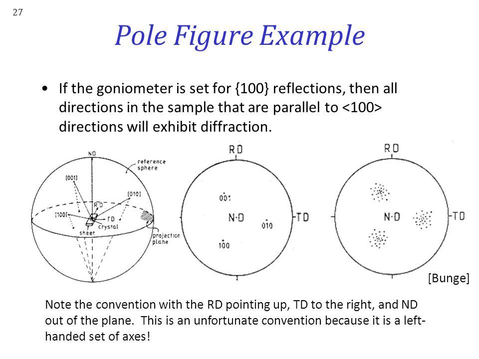 Pole Figure Example