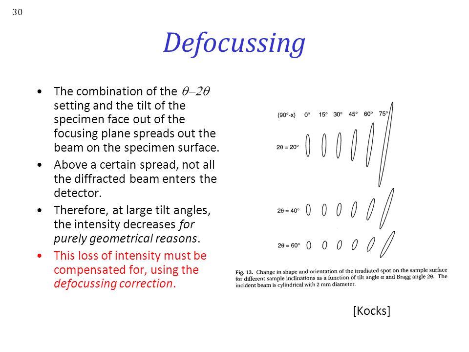Defocussing