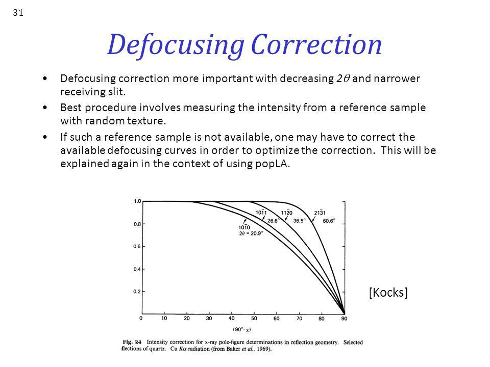Defocusing Correction