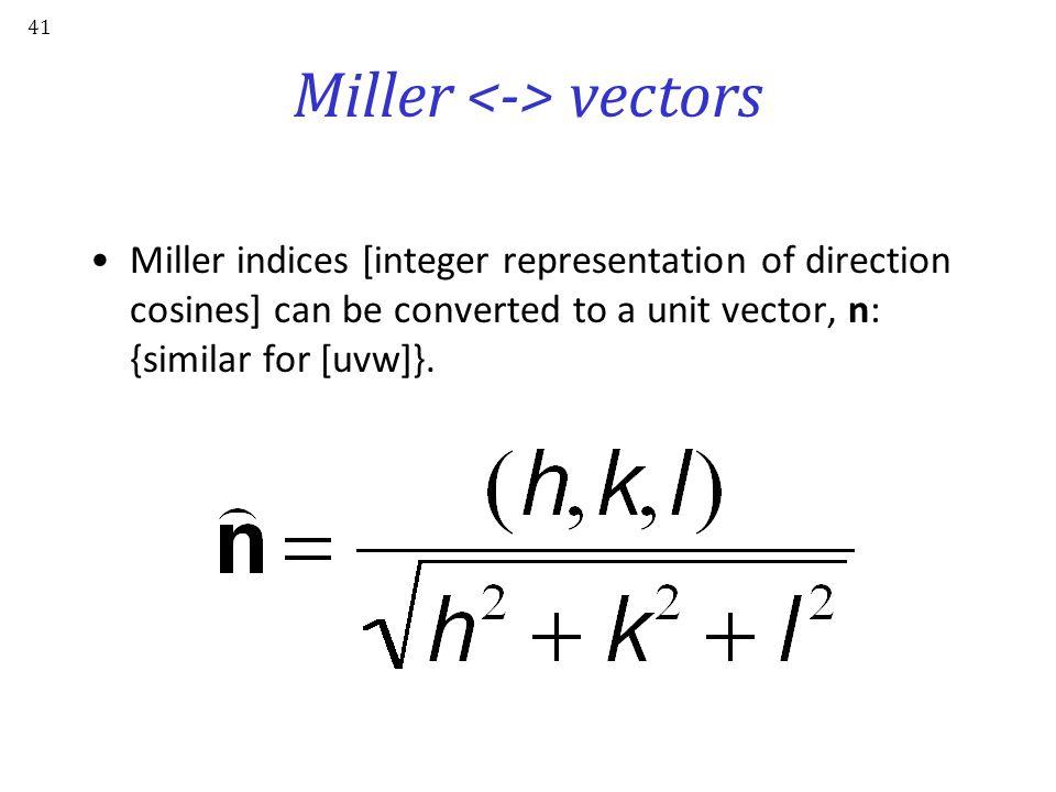 Miller <-> vectors