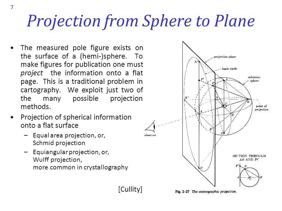 Projection from Sphere to Plane