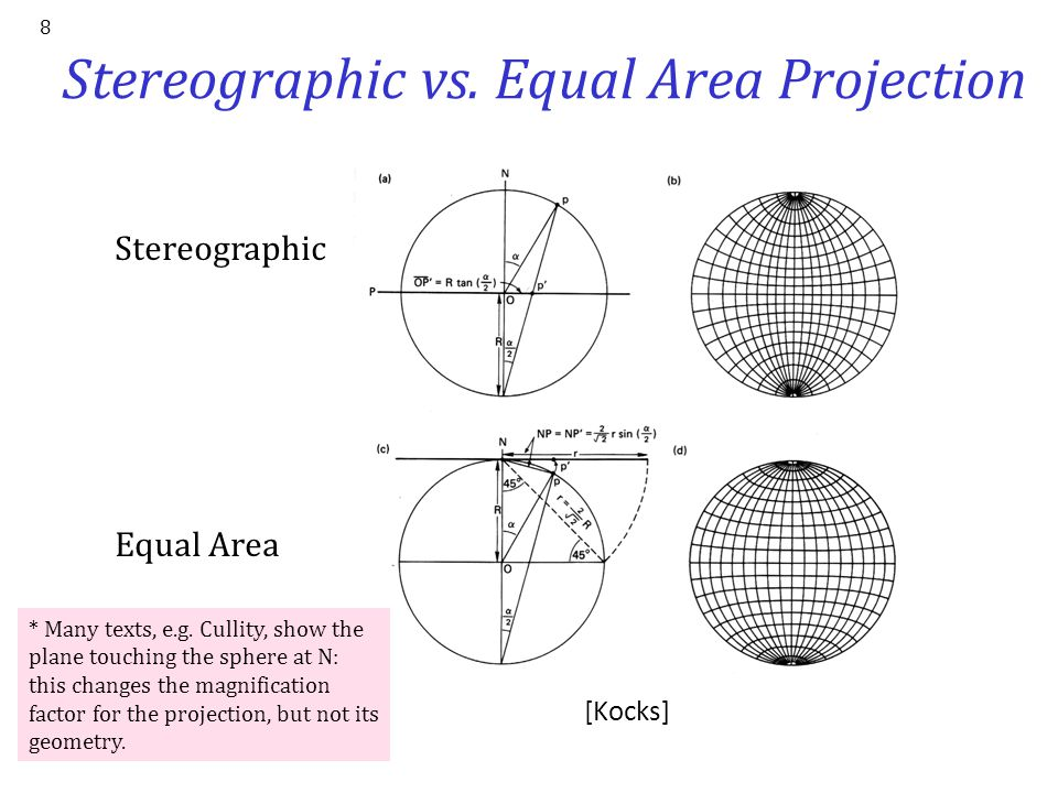 Stereographic vs. Equal Area Projection