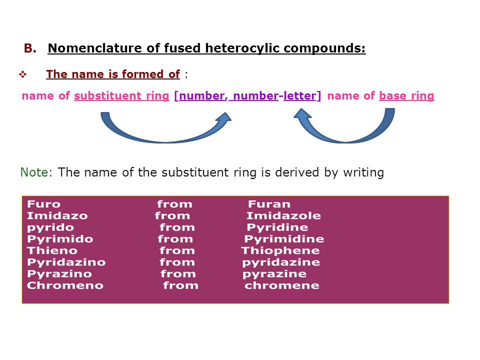 Nomenclature of fused heterocylic compounds: