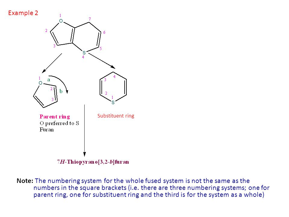 Example 2 Substituent ring.