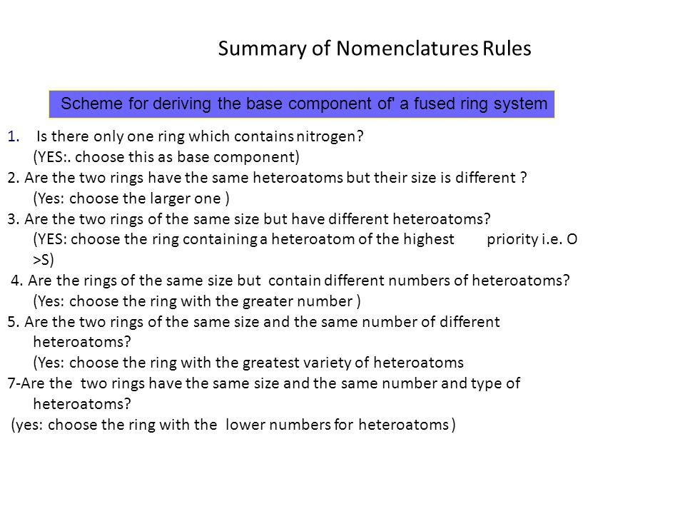 Summary of Nomenclatures Rules