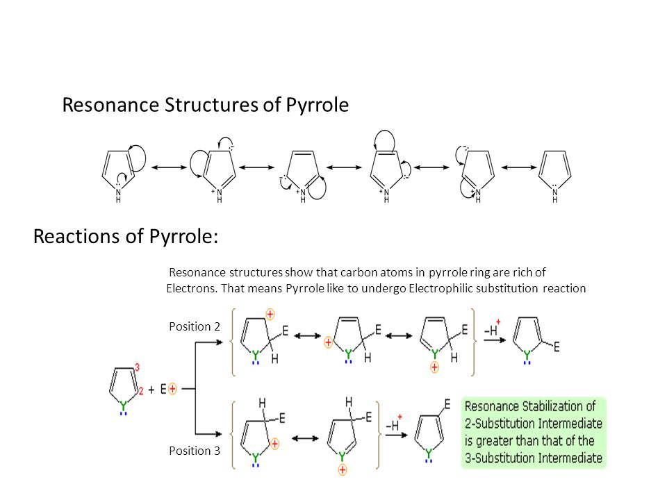 Resonance Structures of Pyrrole