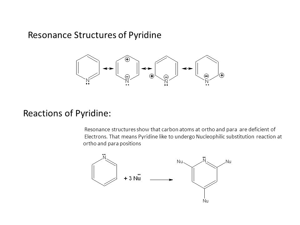 Resonance Structures of Pyridine