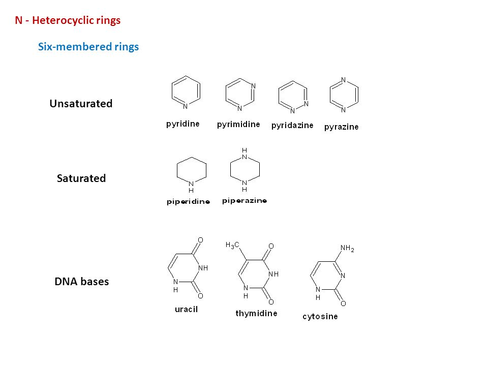 N - Heterocyclic rings Six-membered rings Unsaturated Saturated DNA bases