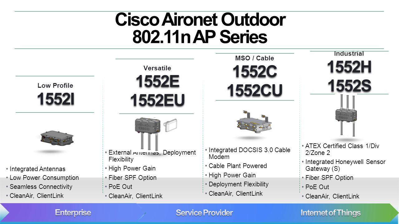 Cisco Aironet Outdoor 802.11n AP Series