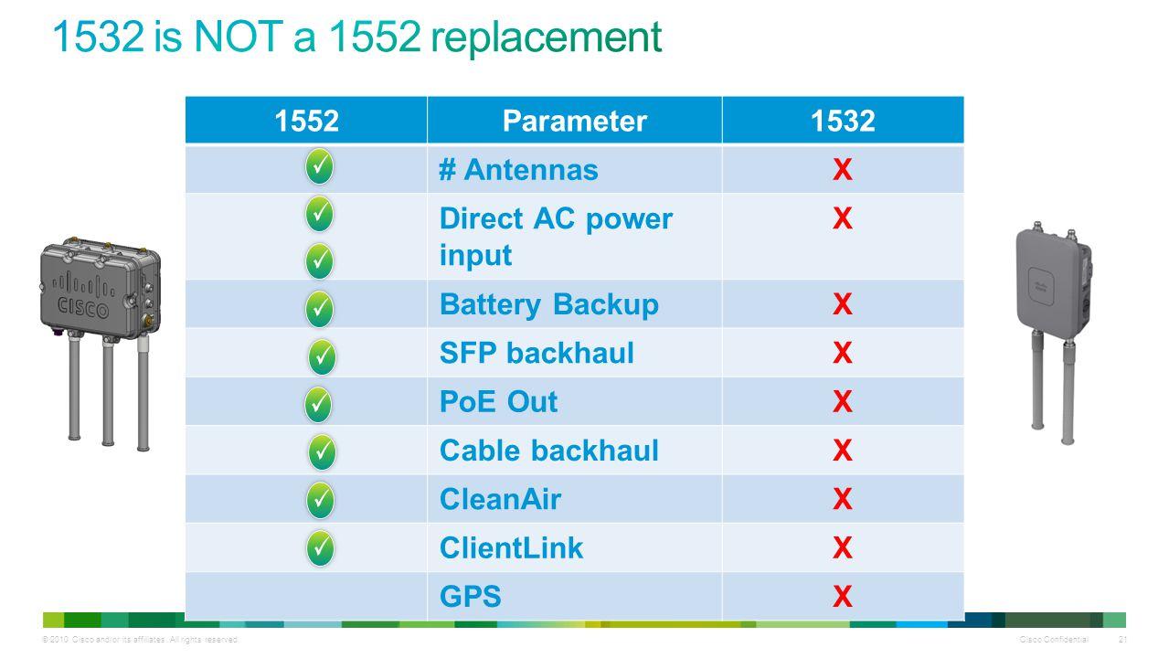 1532 is NOT a 1552 replacement 1552 Parameter 1532 # Antennas X