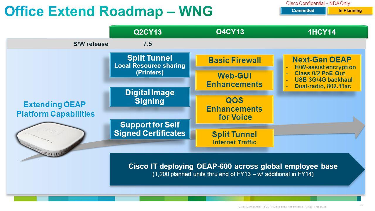 Office Extend Roadmap – WNG