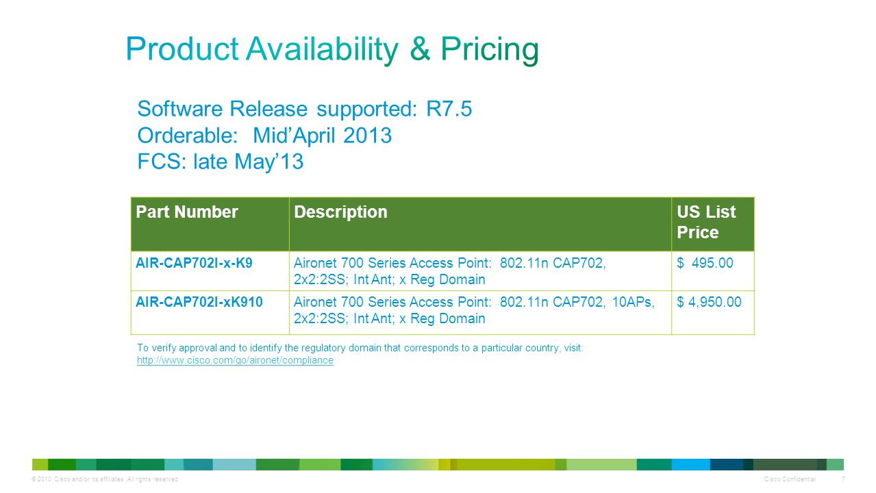 Product Availability & Pricing