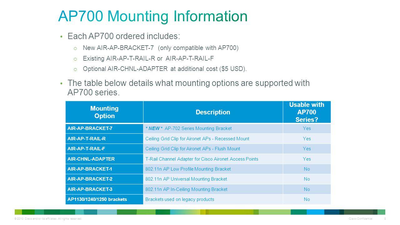AP700 Mounting Information