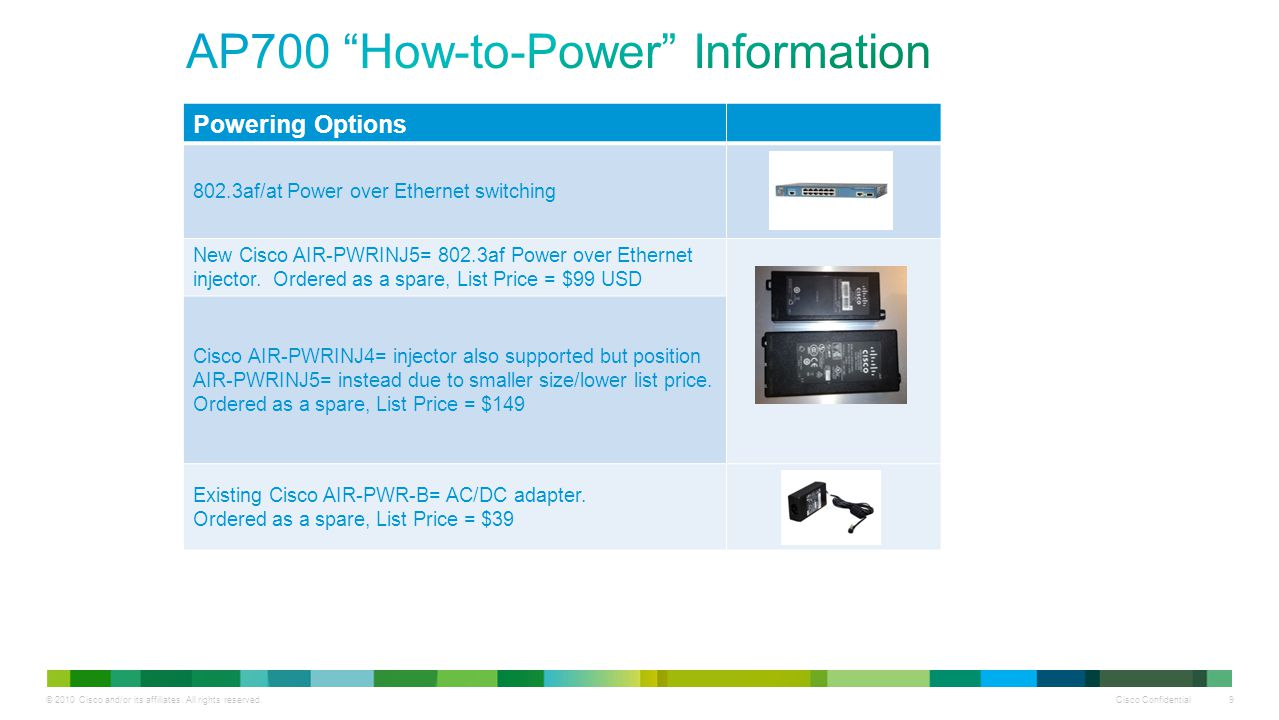 AP700 How-to-Power Information