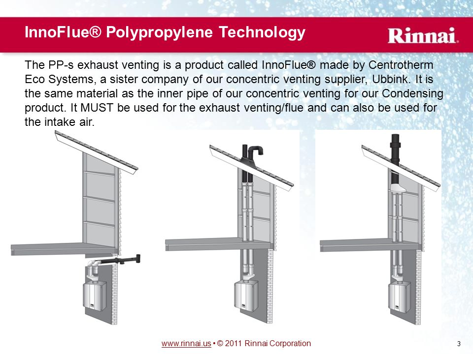 InnoFlue® Polypropylene Technology