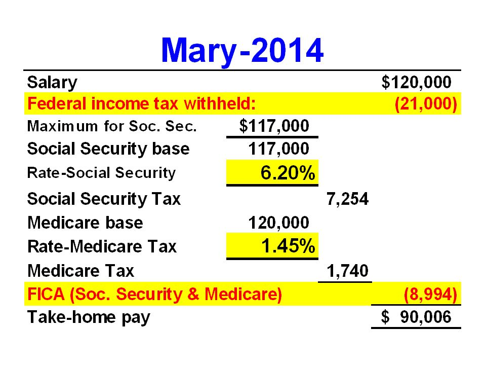 Note that Mary actually pays 7.65% tax rate on the first 102,000 and 1.45% on the excess income over $102,000.
