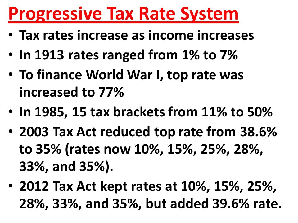 Progressive Tax Rate System