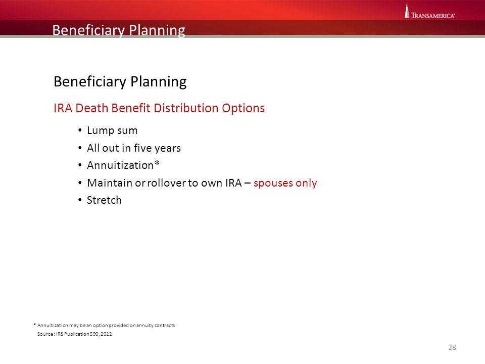 Beneficiary Planning Beneficiary Planning