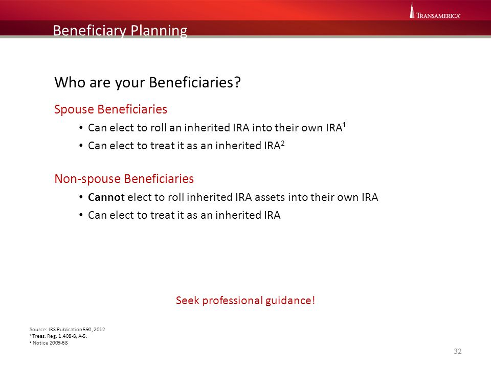 Who are your Beneficiaries