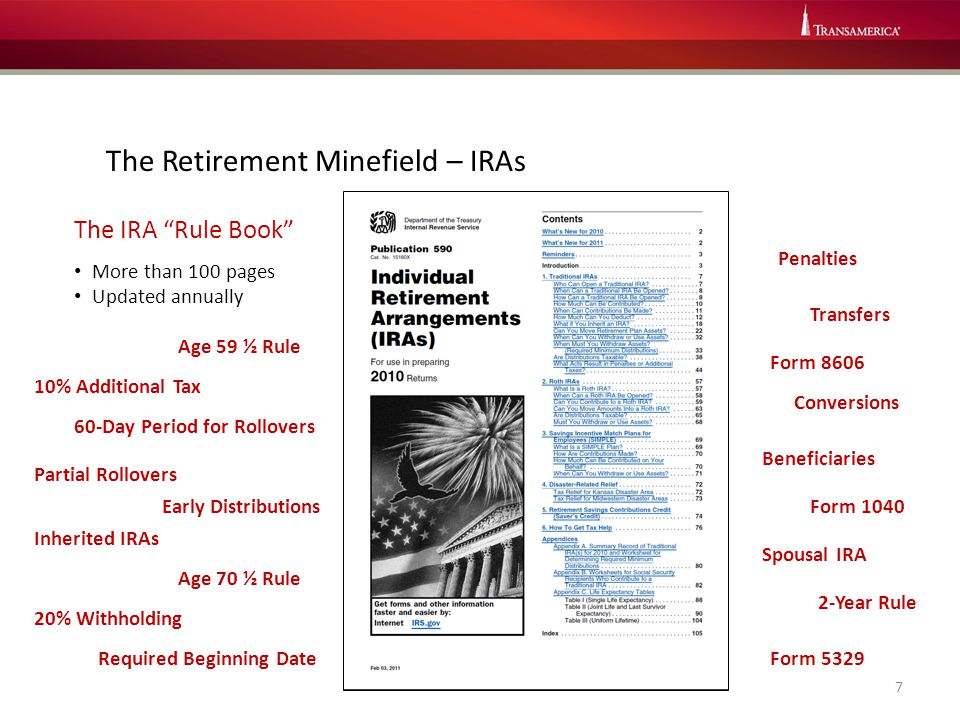 The Retirement Minefield – IRAs