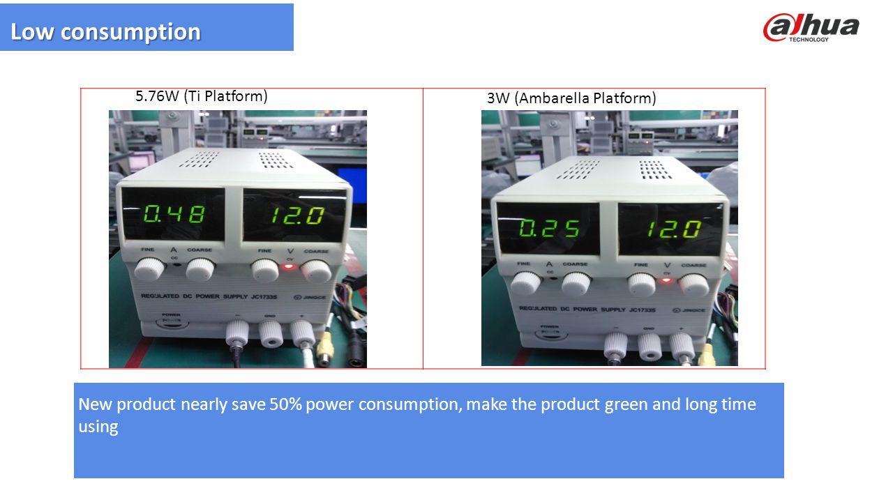 Low consumption 5.76W (Ti Platform) 3W (Ambarella Platform)