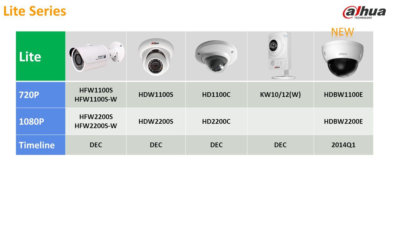 Lite Series Lite NEW 720P 1080P Timeline HFW1100S HFW1100S-W HDW1100S