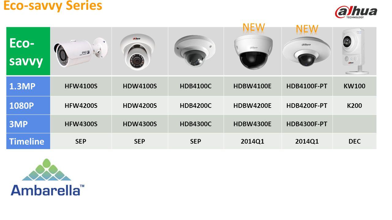 Eco-savvy Series Eco-savvy NEW NEW 1.3MP 1080P 3MP Timeline HFW4100S